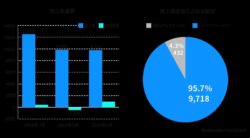 財務ハイライト_図番-[復元] (1).png