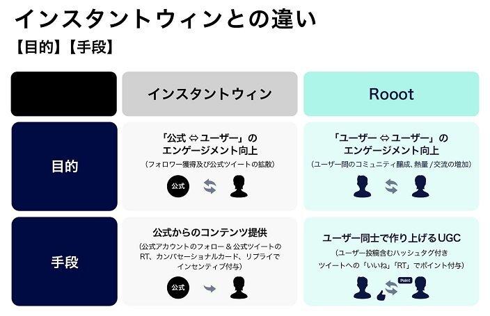 rooot2_2.jpg