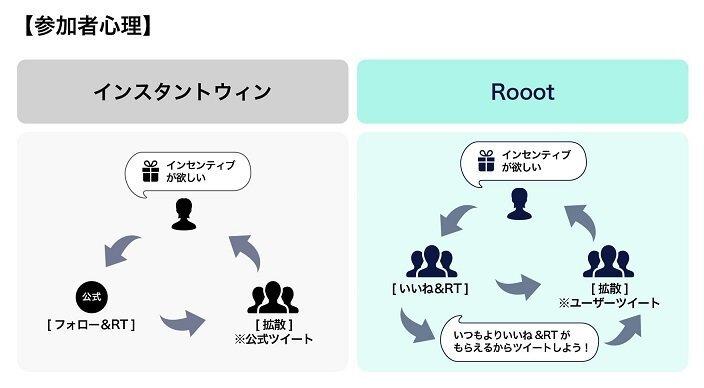 rooot3_2.jpg