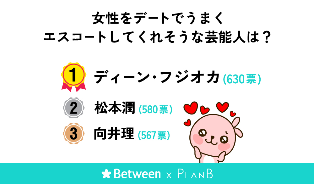 PlanB×Betweenコラボ初デート男性芸能人.png.jpg